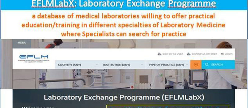 EFLMLabX initiative